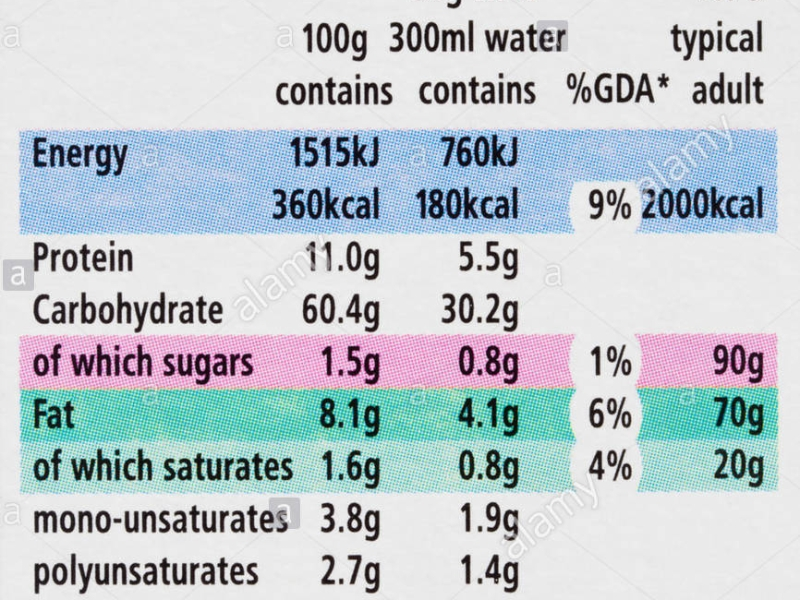 oats nutrition label