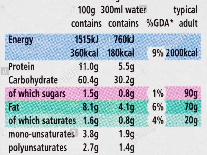 oats nutrition label