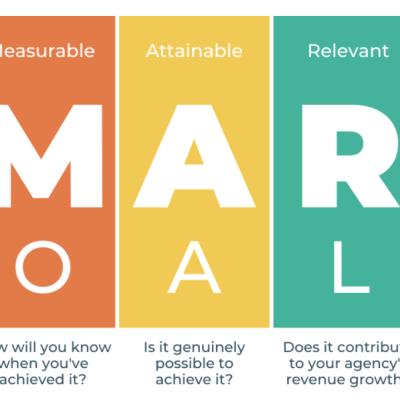 setting smart goals for health